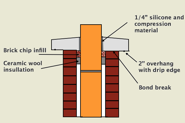 Chimney Construction Materials : Chimney crown replacement construction and repair