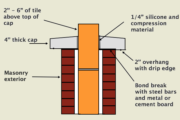 Chimney Crown Replacement Construction And Repair