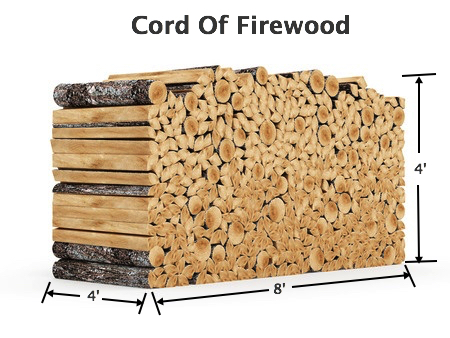 How Much Firewood Will A Typical Pickup Truck Hold